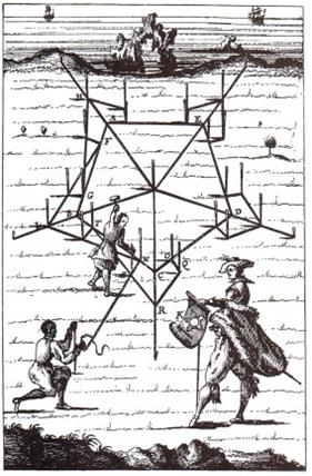 Abb. aus Alain Manesson Mallet, Kriegsarbeit oder neuer Festungsbau, Amsterdam 1672